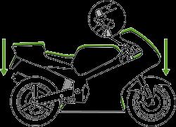 Tieferlegungen für Motorräder